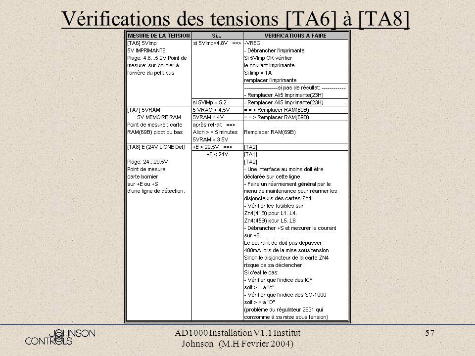 Vérifications des tensions [TA6] à [TA8]